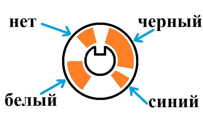 Переключатель ПТФ, расположение контактов и цветовая маркировка проводов
